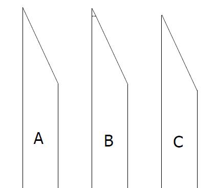 Porównanie ostrza teoretycznego, mikrofazy i ostrza rzeczywistego