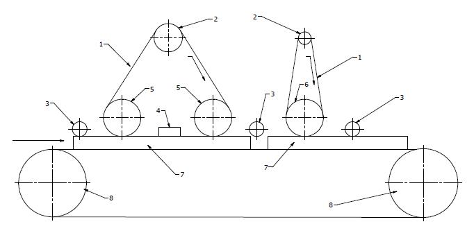Schemat szlifierki szeroko taśmowej górnej: 1- tama szlifierska, 2- koło napinające, 3- rolki dociskowe, 4- poduszka pneumatyczna 5- walce, 6- walce gumowany, 7- element szlifowany, 8 rolki posuwowe schemat
